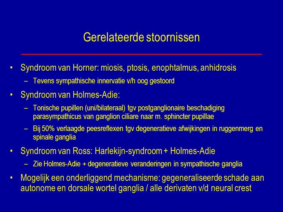 Gerelateerde stoornissen Syndroom van Horner: miosis, ptosis, enophtalmus, anhidrosis –Tevens sympathische innervatie v/h oog gestoord Syndroom van Ho