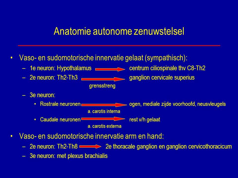 Anatomie autonome zenuwstelsel Vaso- en sudomotorische innervatie gelaat (sympathisch): –1e neuron: Hypothalamuscentrum ciliospinale thv C8-Th2 –2e ne