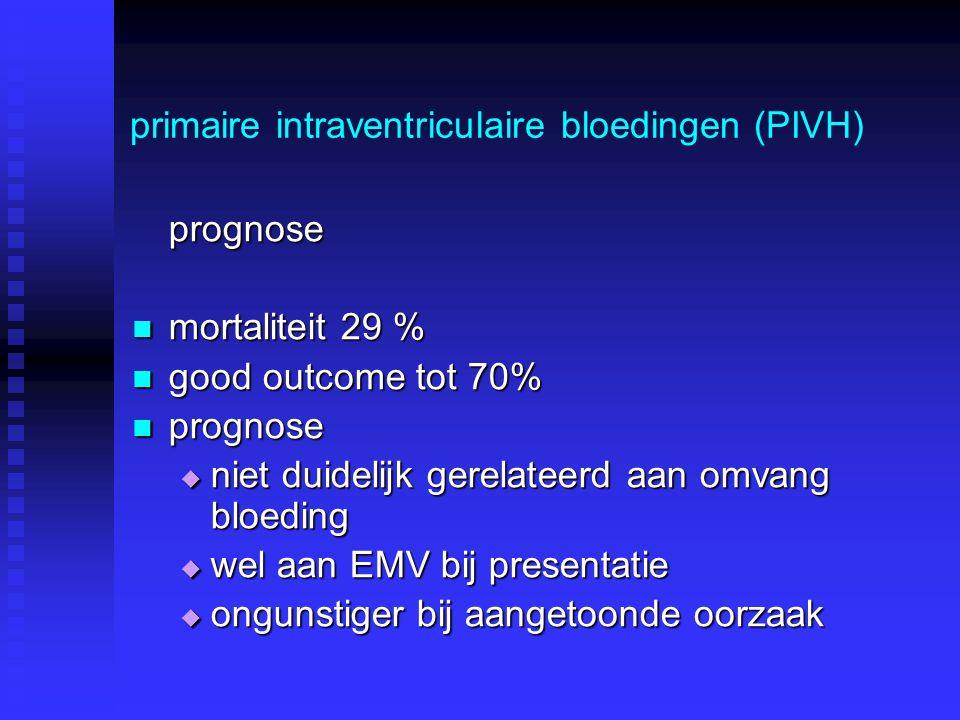 primaire intraventriculaire bloedingen (PIVH) prognose mortaliteit 29 % mortaliteit 29 % good outcome tot 70% good outcome tot 70% prognose prognose  niet duidelijk gerelateerd aan omvang bloeding  wel aan EMV bij presentatie  ongunstiger bij aangetoonde oorzaak