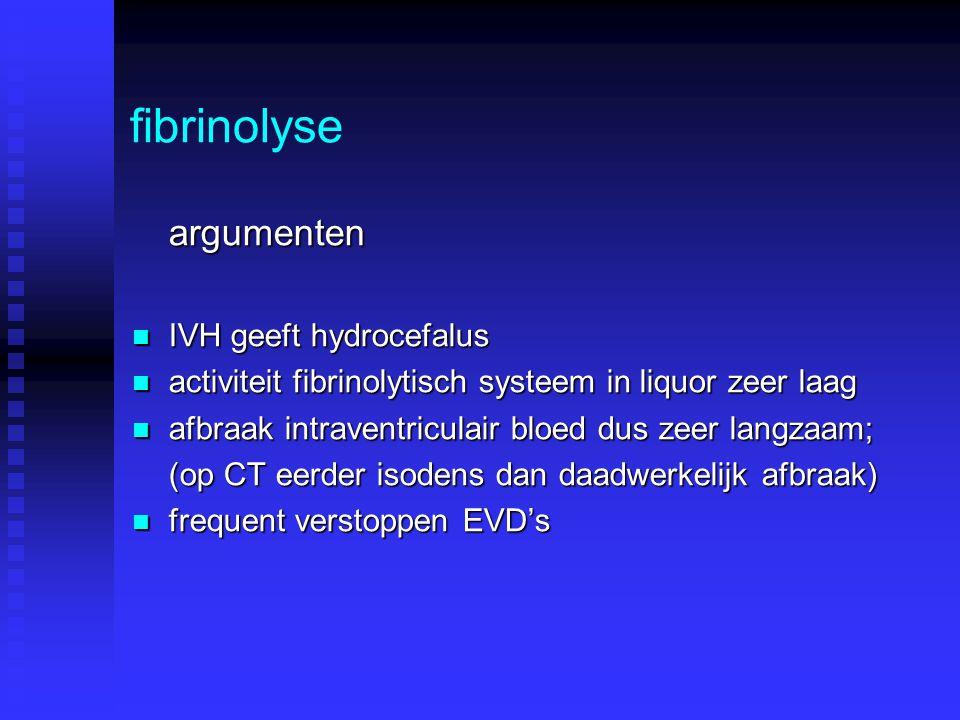 fibrinolyse argumenten IVH geeft hydrocefalus IVH geeft hydrocefalus activiteit fibrinolytisch systeem in liquor zeer laag activiteit fibrinolytisch systeem in liquor zeer laag afbraak intraventriculair bloed dus zeer langzaam; afbraak intraventriculair bloed dus zeer langzaam; (op CT eerder isodens dan daadwerkelijk afbraak) frequent verstoppen EVD's frequent verstoppen EVD's