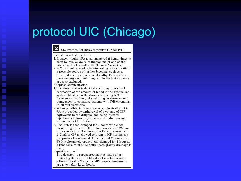 protocol UIC (Chicago)