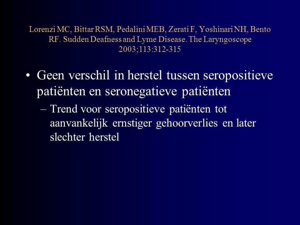 Geen verschil in herstel tussen seropositieve patiënten en seronegatieve patiënten –Trend voor seropositieve patiënten tot aanvankelijk ernstiger geho