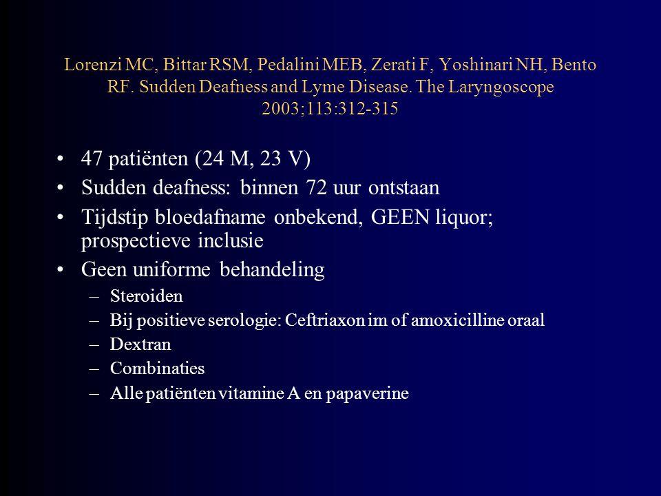 Lorenzi MC, Bittar RSM, Pedalini MEB, Zerati F, Yoshinari NH, Bento RF.