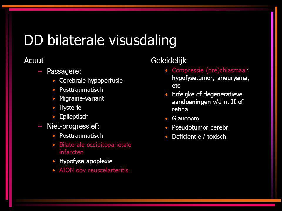DD bilaterale visusdaling Acuut –Passagere: Cerebrale hypoperfusie Posttraumatisch Migraine-variant Hysterie Epileptisch –Niet-progressief: Posttrauma