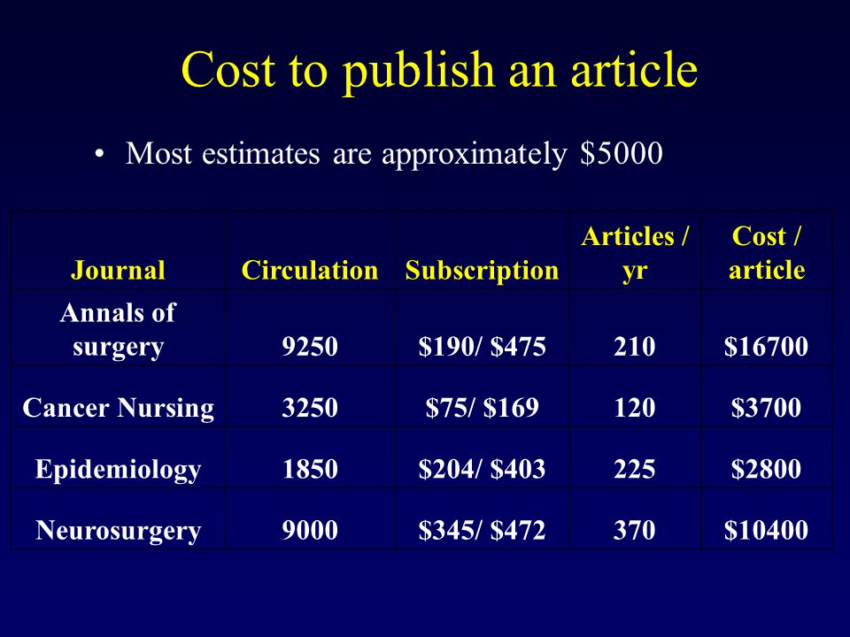 Cost to publish an article Most estimates are approximately $5000 JournalCirculationSubscription Articles / yr Cost / article Annals of surgery9250$190/ $475210$16700 Cancer Nursing3250$75/ $169120$3700 Epidemiology1850$204/ $403225$2800 Neurosurgery9000$345/ $472370$10400