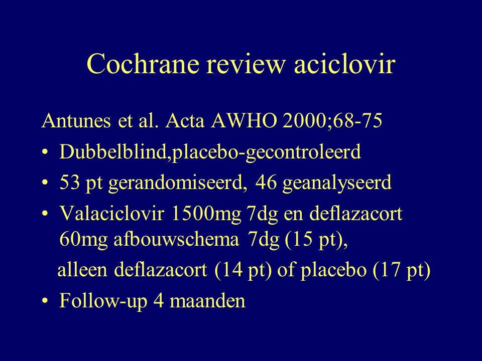 Cochrane review aciclovir Antunes et al. Acta AWHO 2000;68-75 Dubbelblind,placebo-gecontroleerd 53 pt gerandomiseerd, 46 geanalyseerd Valaciclovir 150