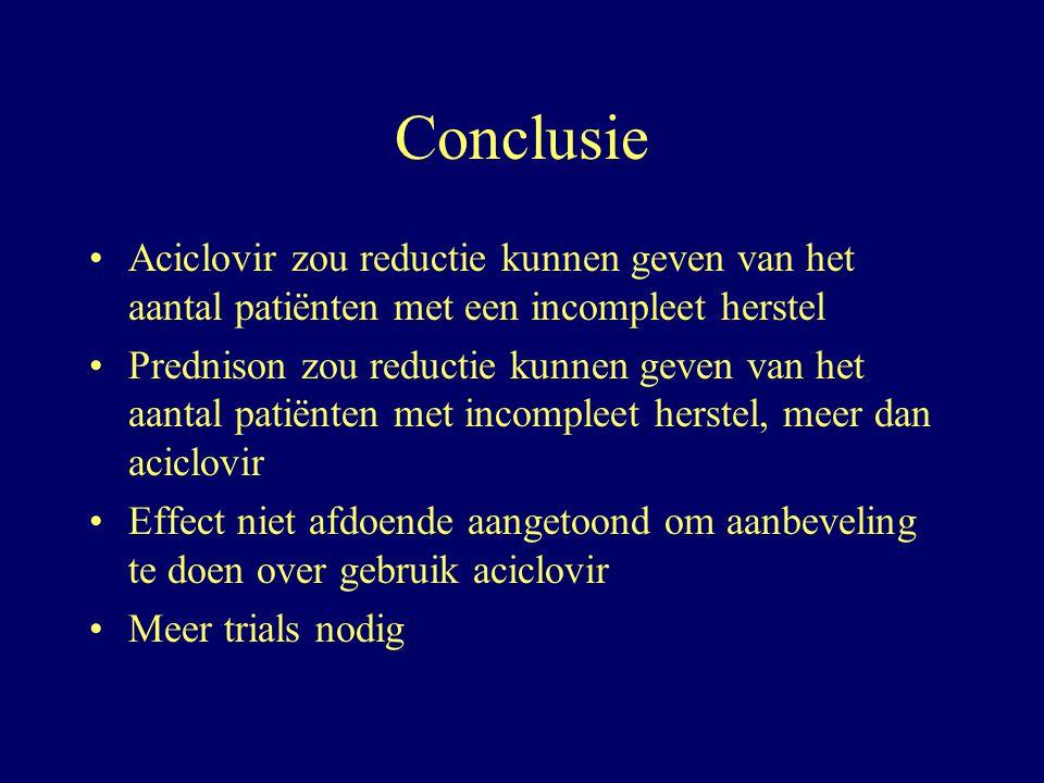 Conclusie Aciclovir zou reductie kunnen geven van het aantal patiënten met een incompleet herstel Prednison zou reductie kunnen geven van het aantal p