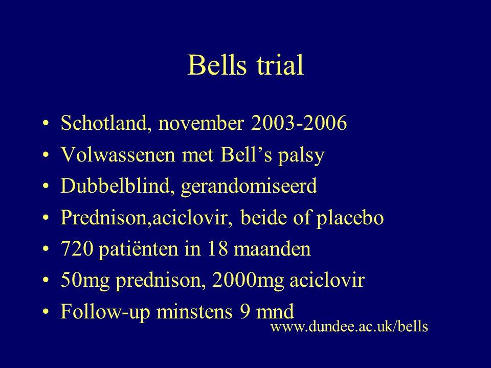 Bells trial Schotland, november 2003-2006 Volwassenen met Bell's palsy Dubbelblind, gerandomiseerd Prednison,aciclovir, beide of placebo 720 patiënten