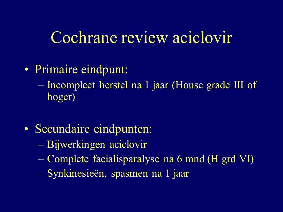 Cochrane review aciclovir Primaire eindpunt: –Incompleet herstel na 1 jaar (House grade III of hoger) Secundaire eindpunten: –Bijwerkingen aciclovir –