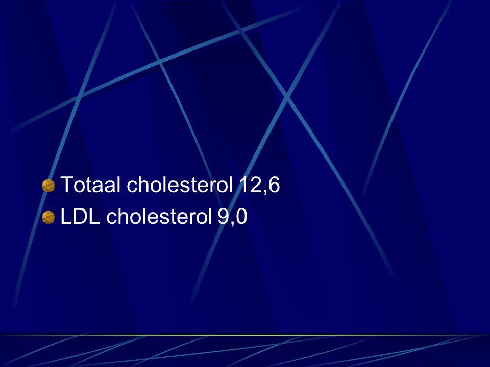 Totaal cholesterol 12,6 LDL cholesterol 9,0