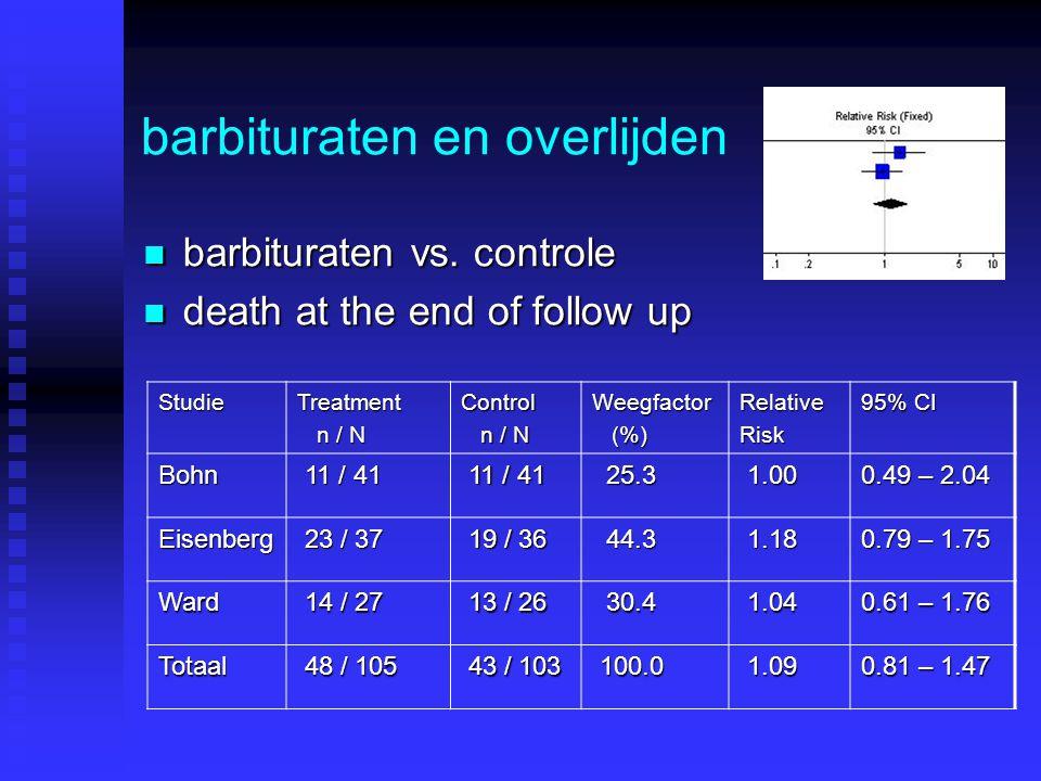 barbituraten en overlijden barbituraten vs.controle barbituraten vs.