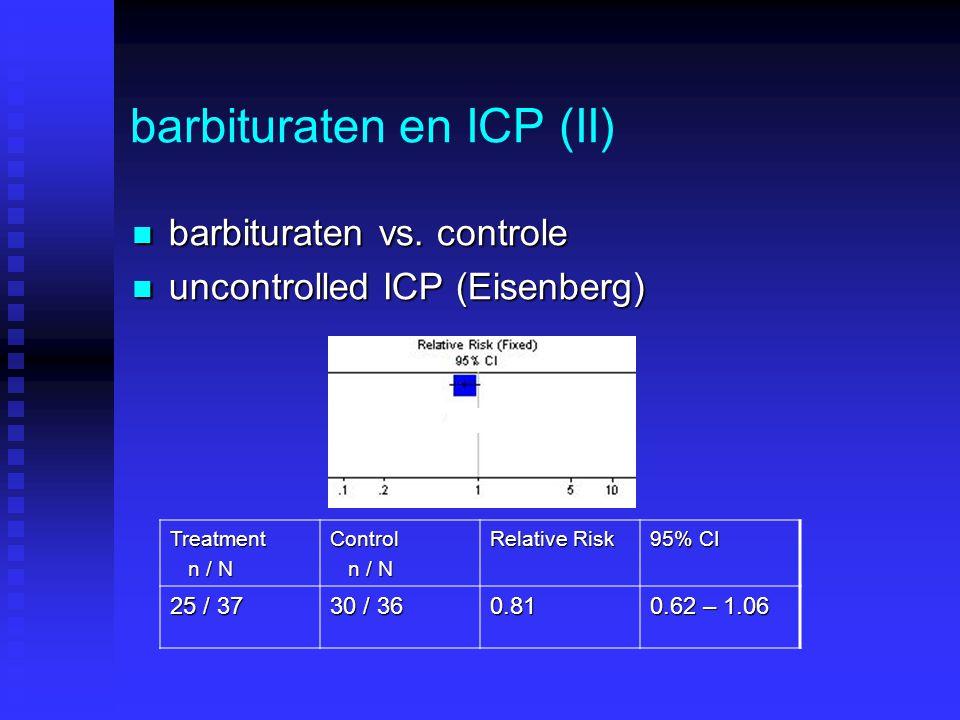 barbituraten en bloeddruk barbituraten vs.controle barbituraten vs.