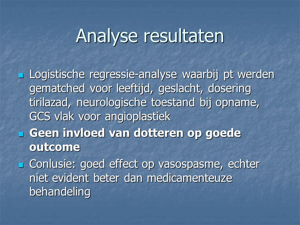 Analyse resultaten Logistische regressie-analyse waarbij pt werden gematched voor leeftijd, geslacht, dosering tirilazad, neurologische toestand bij o