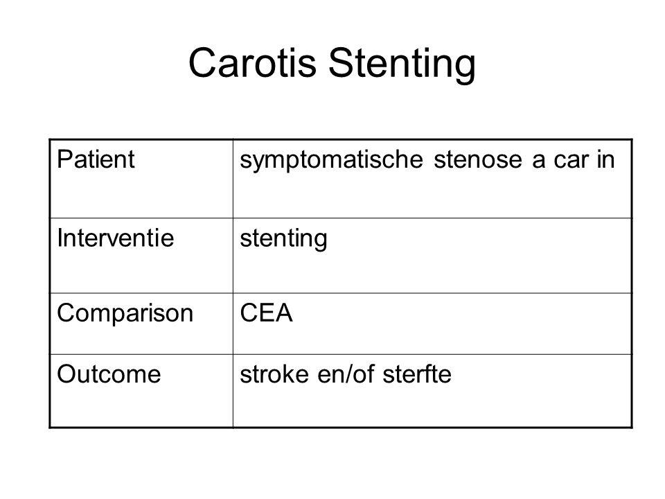 EVA-3S trial RCT, lopende, endovasculaire benadering versus CEA Endovasculair naar believen met embolie protectie 73 patienten endovasculair: 58 met, 15 zonder