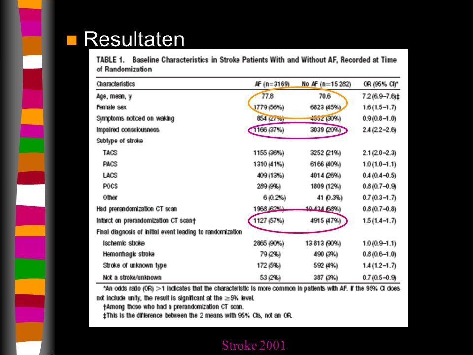 Resultaten Stroke 2001