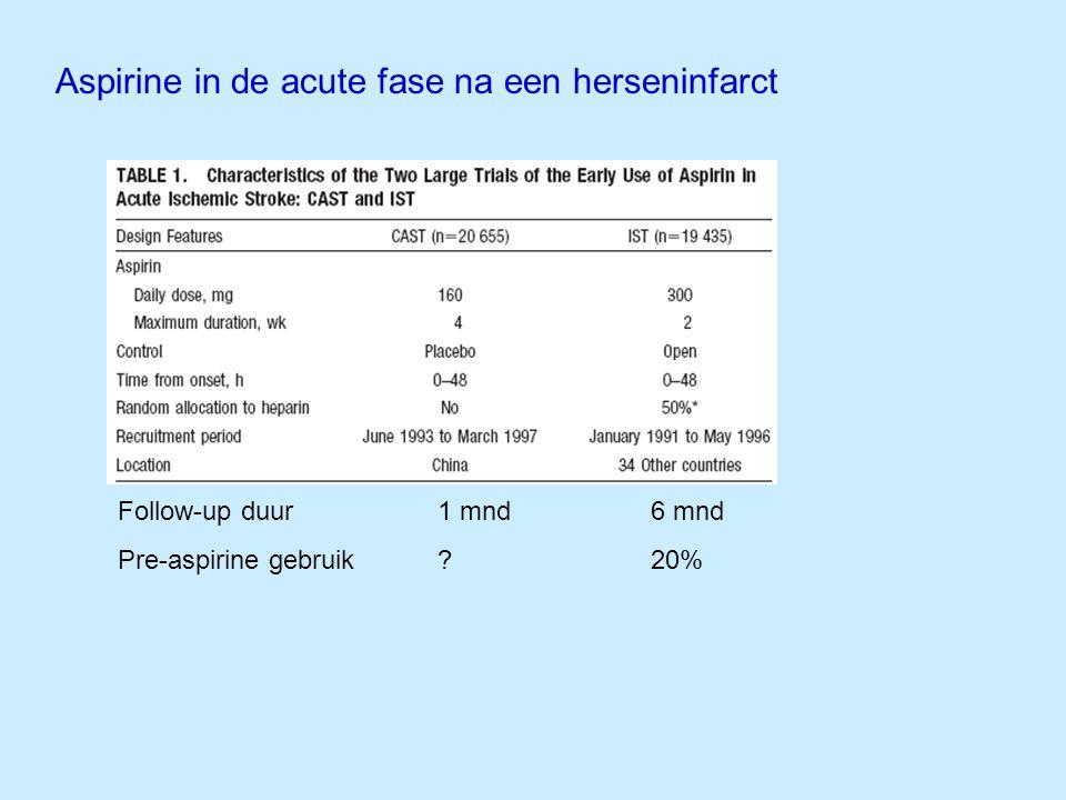 Aspirine in de acute fase na een herseninfarct Follow-up duur1 mnd6 mnd Pre-aspirine gebruik?20%