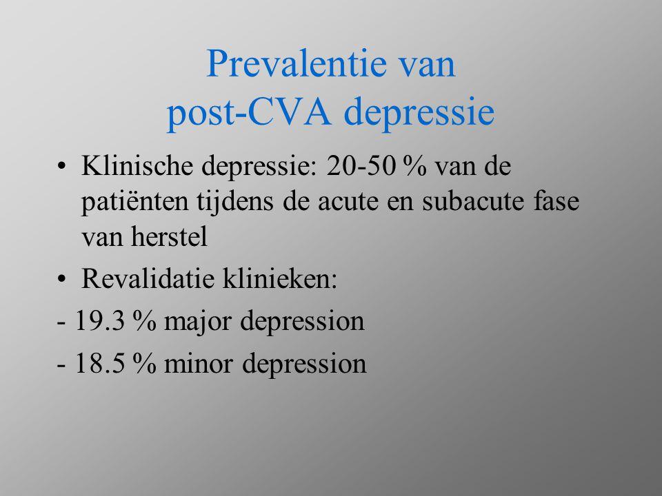 Prevalentie van post-CVA depressie 1ste lijn gezondheidszorg: - 14.1 % major depression - 9.1 % minor depression depressie na CVA: => negatieve invloed op functioneel en cognitief herstel, op sociaal actief gedrag => geassocieerd met verhoogde mortaliteit