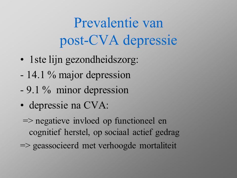 Prevalentie van post-CVA depressie 1ste lijn gezondheidszorg: - 14.1 % major depression - 9.1 % minor depression depressie na CVA: => negatieve invloe