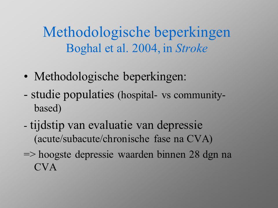 Methodologische beperkingen - wijze van evaluatie van depressie: geen standaard depressie schaal - studie design (cohort vs case-control studie) - presentatie van resultaten (ernst vs frequentie van depressie, verschillende niveaus van statistische significantie, afwezigheid van multipele regressie modellen ter correctie van confounding variabelen)