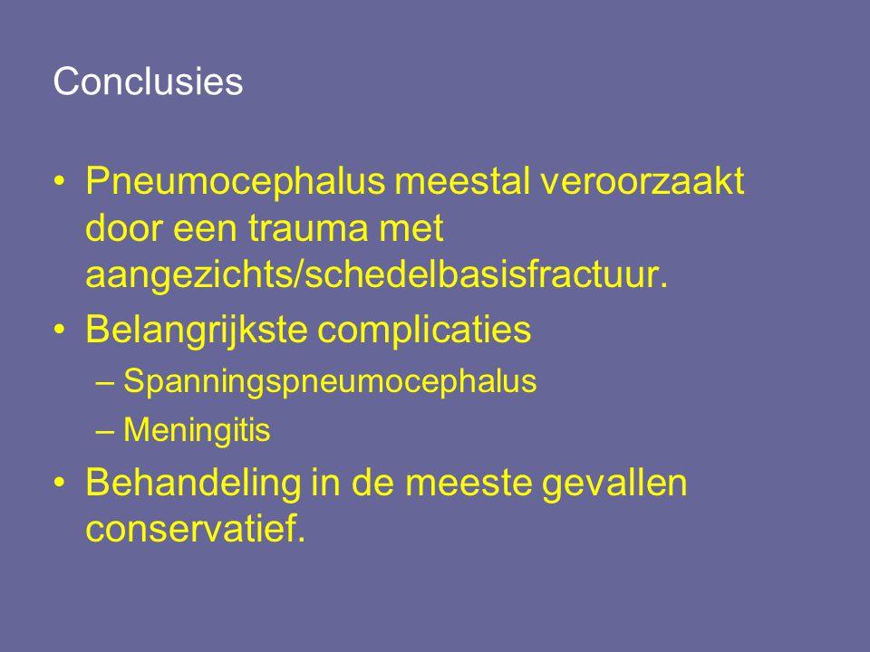 Conclusies Pneumocephalus meestal veroorzaakt door een trauma met aangezichts/schedelbasisfractuur. Belangrijkste complicaties –Spanningspneumocephalu