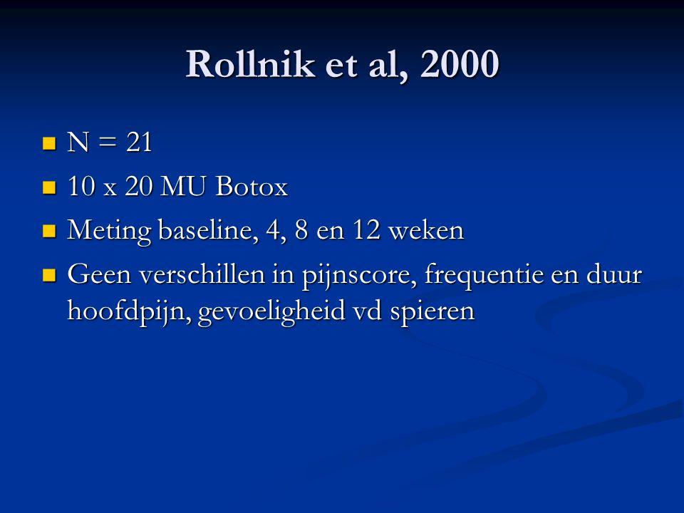 Rollnik et al, 2000 N = 21 N = 21 10 x 20 MU Botox 10 x 20 MU Botox Meting baseline, 4, 8 en 12 weken Meting baseline, 4, 8 en 12 weken Geen verschill