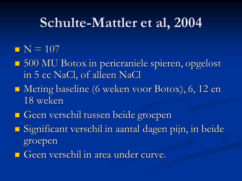 Schulte-Mattler et al, 2004 N = 107 N = 107 500 MU Botox in pericraniele spieren, opgelost in 5 cc NaCl, of alleen NaCl 500 MU Botox in pericraniele s