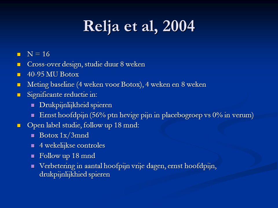 Relja et al, 2004 N = 16 N = 16 Cross-over design, studie duur 8 weken Cross-over design, studie duur 8 weken 40-95 MU Botox 40-95 MU Botox Meting bas