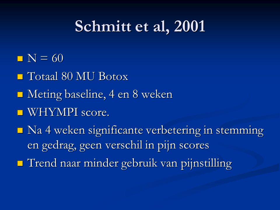 Schmitt et al, 2001 N = 60 N = 60 Totaal 80 MU Botox Totaal 80 MU Botox Meting baseline, 4 en 8 weken Meting baseline, 4 en 8 weken WHYMPI score. WHYM