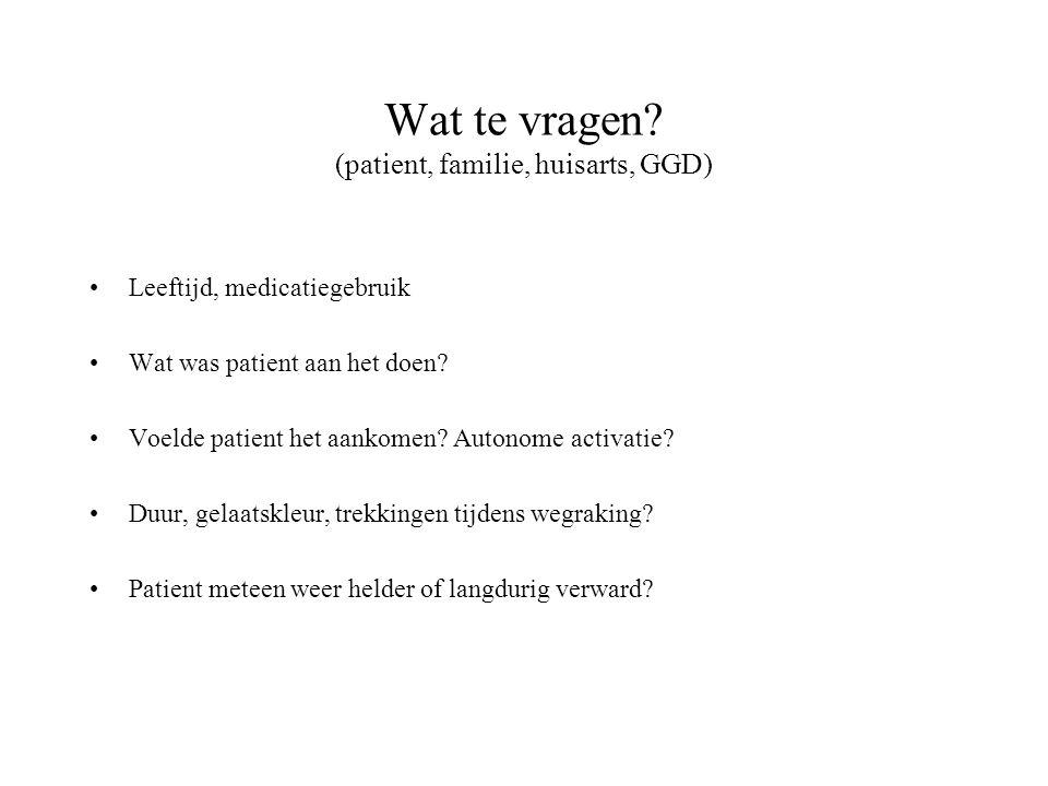Wat te vragen.