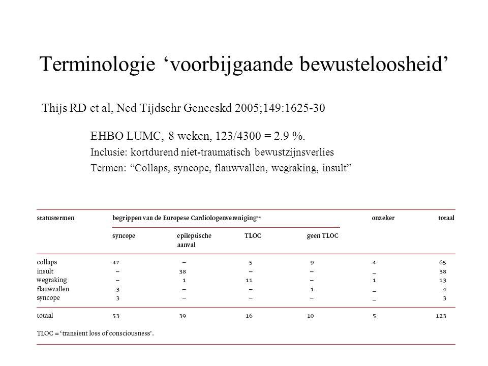 Terminologie 'voorbijgaande bewusteloosheid' Thijs RD et al, Ned Tijdschr Geneeskd 2005;149:1625-30 EHBO LUMC, 8 weken, 123/4300 = 2.9 %.