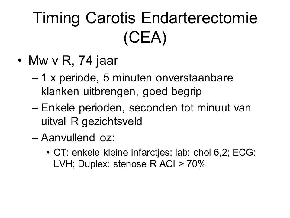 Timing Carotis Endarterectomie (CEA) Mw v R, 74 jaar –1 x periode, 5 minuten onverstaanbare klanken uitbrengen, goed begrip –Enkele perioden, seconden tot minuut van uitval R gezichtsveld –Aanvullend oz: CT: enkele kleine infarctjes; lab: chol 6,2; ECG: LVH; Duplex: stenose R ACI > 70%