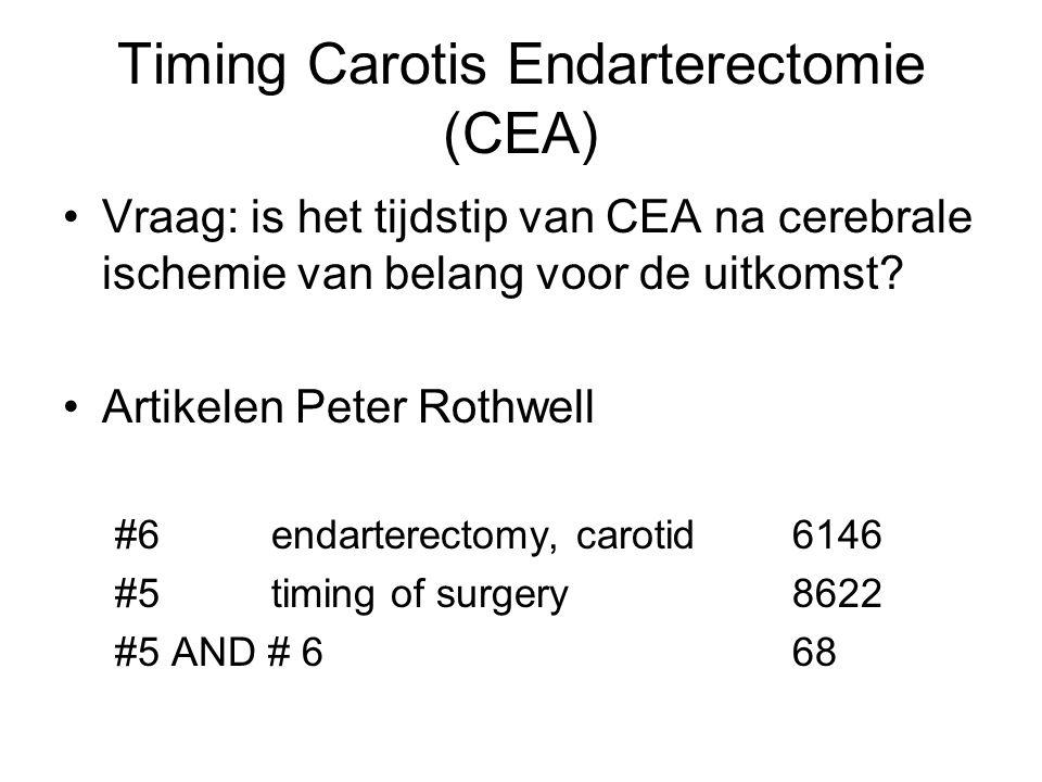Vraag: is het tijdstip van CEA na cerebrale ischemie van belang voor de uitkomst? Artikelen Peter Rothwell #6 endarterectomy, carotid 6146 #5 timing o
