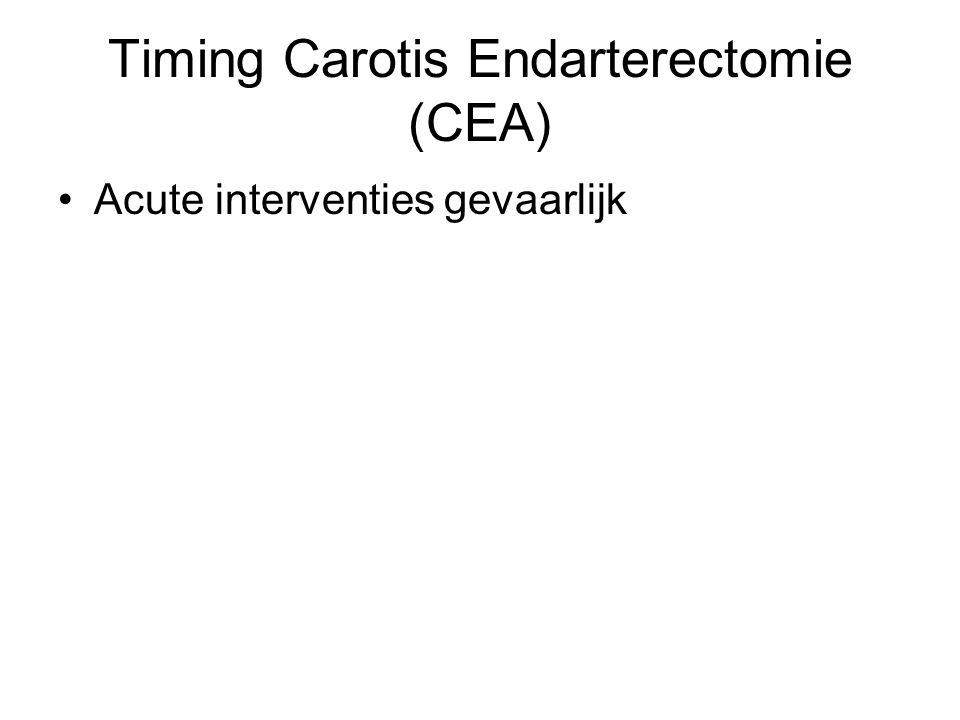 Acute interventies gevaarlijk Timing Carotis Endarterectomie (CEA)
