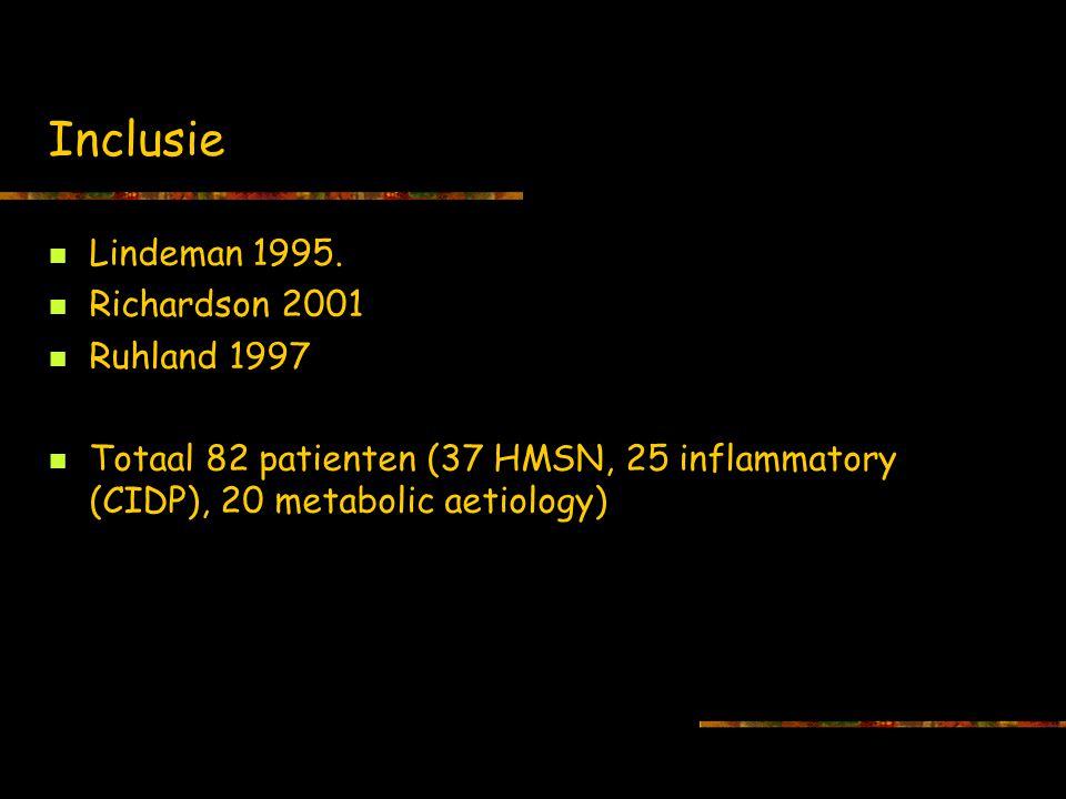Inclusie Lindeman 1995.