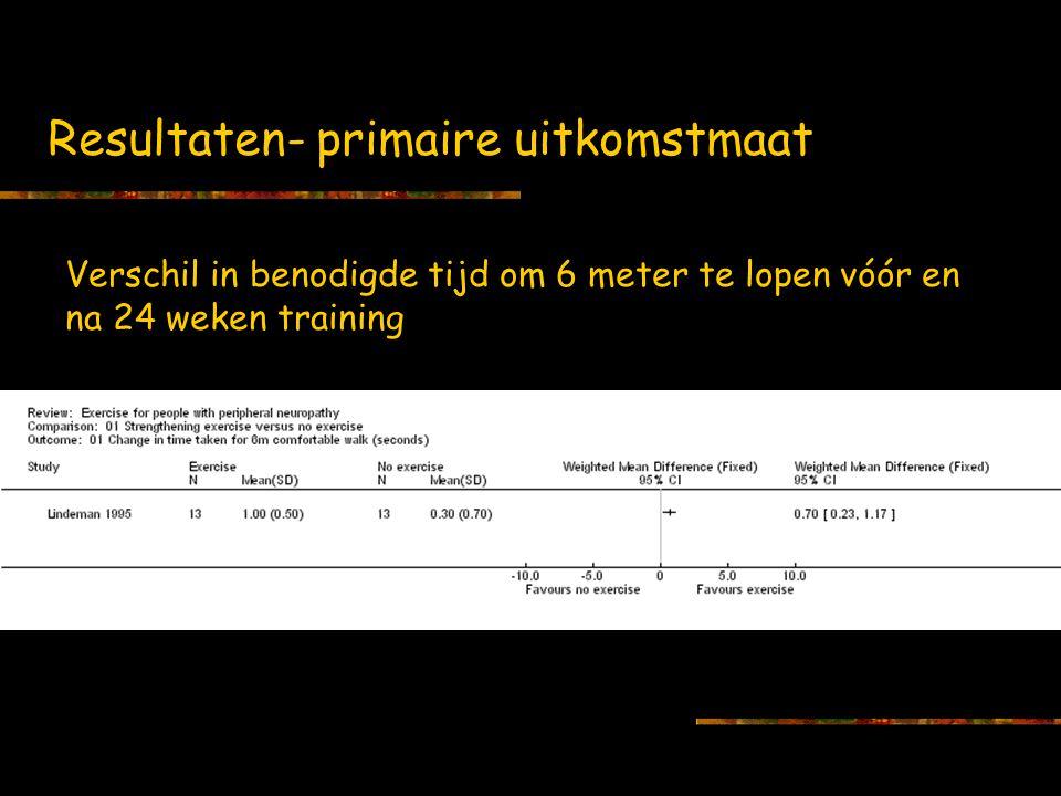 Resultaten- primaire uitkomstmaat Verschil in benodigde tijd om 6 meter te lopen vóór en na 24 weken training