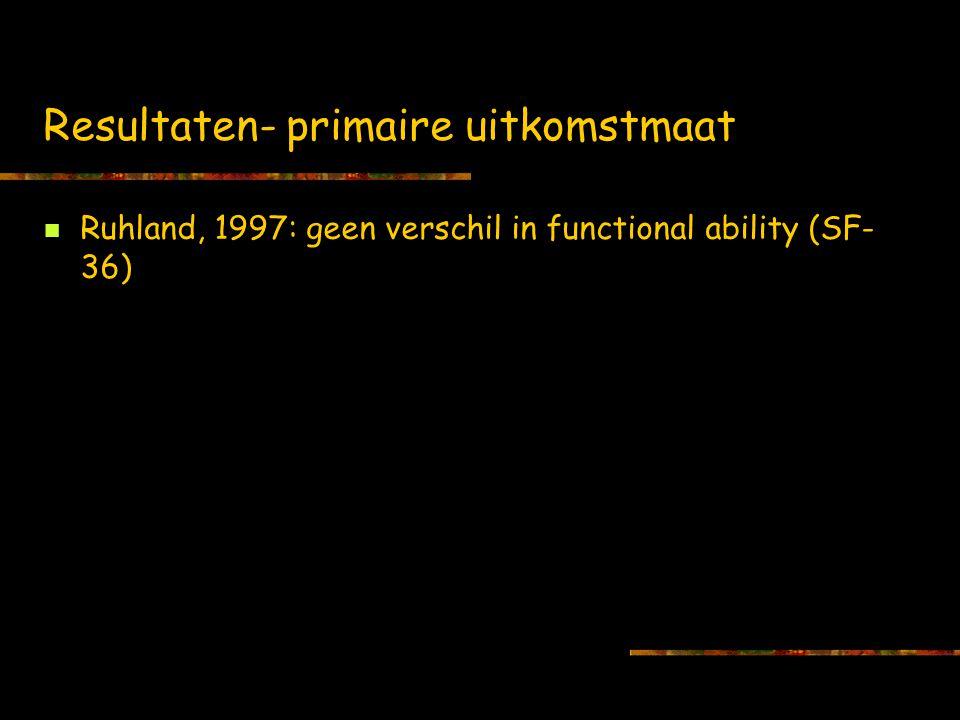 Resultaten- primaire uitkomstmaat Ruhland, 1997: geen verschil in functional ability (SF- 36)