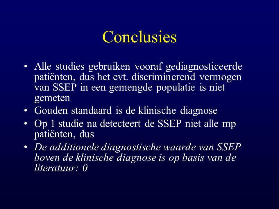 Conclusies Alle studies gebruiken vooraf gediagnosticeerde patiënten, dus het evt.