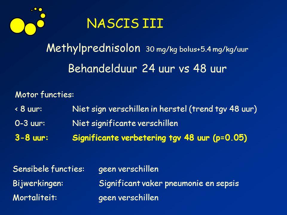 NASCIS III Methylprednisolon 30 mg/kg bolus+5.4 mg/kg/uur Behandelduur 24 uur vs 48 uur Motor functies: < 8 uur:Niet sign verschillen in herstel (tren
