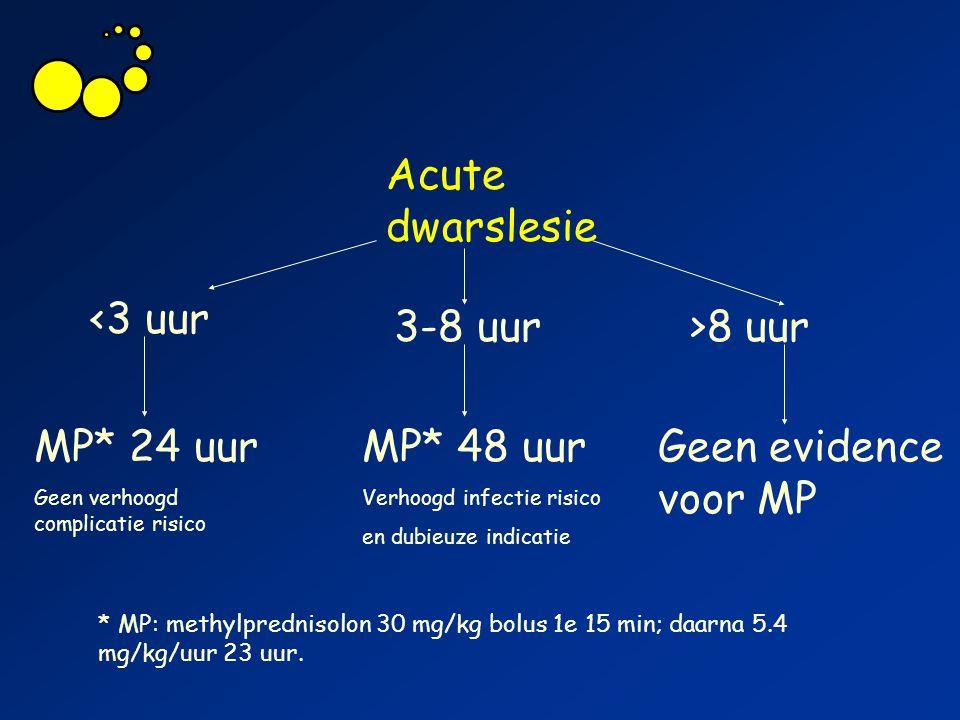 Acute dwarslesie * MP: methylprednisolon 30 mg/kg bolus 1e 15 min; daarna 5.4 mg/kg/uur 23 uur. <3 uur MP* 24 uur Geen verhoogd complicatie risico 3-8