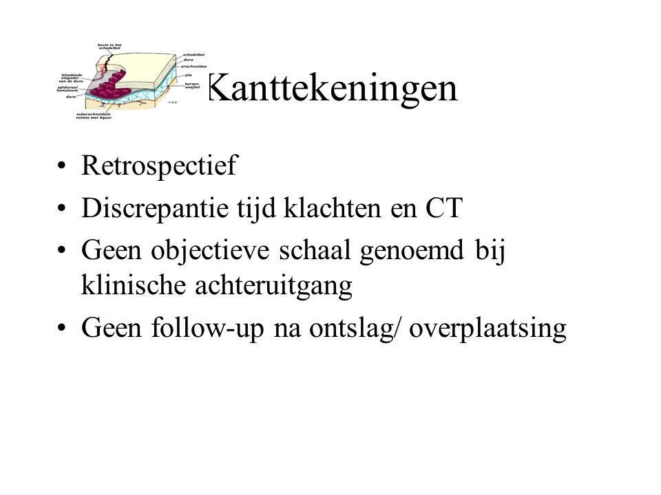 Kanttekeningen Retrospectief Discrepantie tijd klachten en CT Geen objectieve schaal genoemd bij klinische achteruitgang Geen follow-up na ontslag/ ov