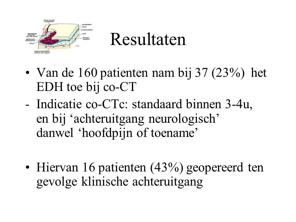 Resultaten Van de 160 patienten nam bij 37 (23%) het EDH toe bij co-CT -Indicatie co-CTc: standaard binnen 3-4u, en bij 'achteruitgang neurologisch' d