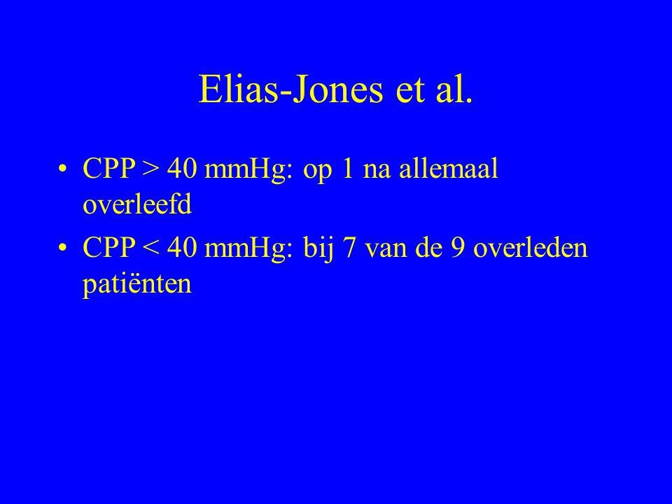 Elias-Jones et al.
