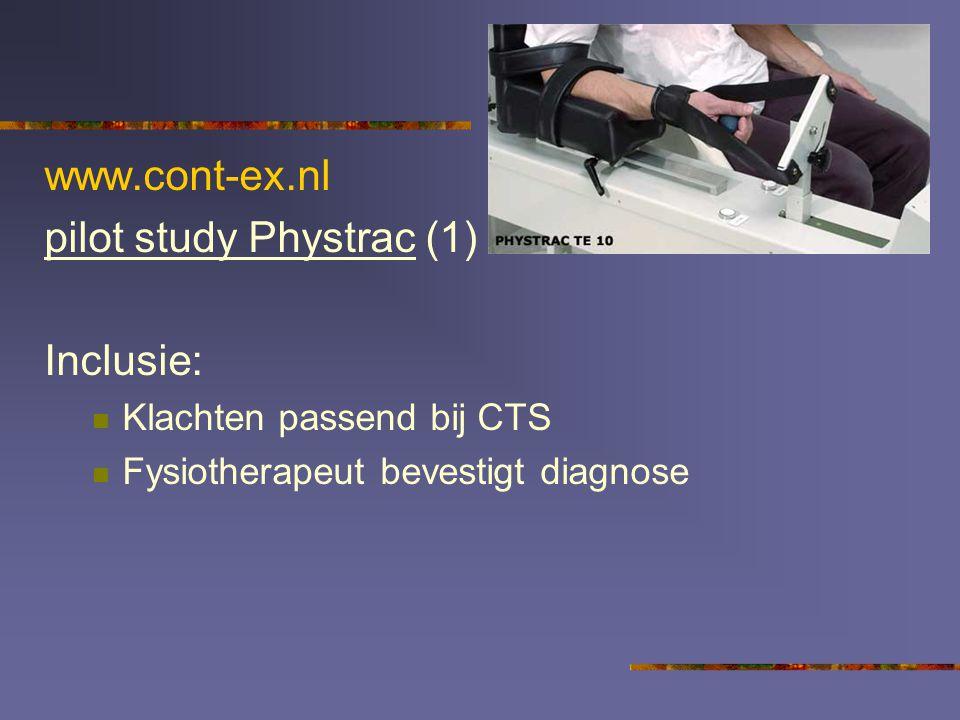 pilot study Phystrac (2) 12 patienten geincludeerd 12 behandelingen (12 weken) Evaluatie voor behandeling, na 2 en 3 mnd Inclusie, behandeling en evaluatie door fysiotherapeut Uitval n=3 (analyse n=9)