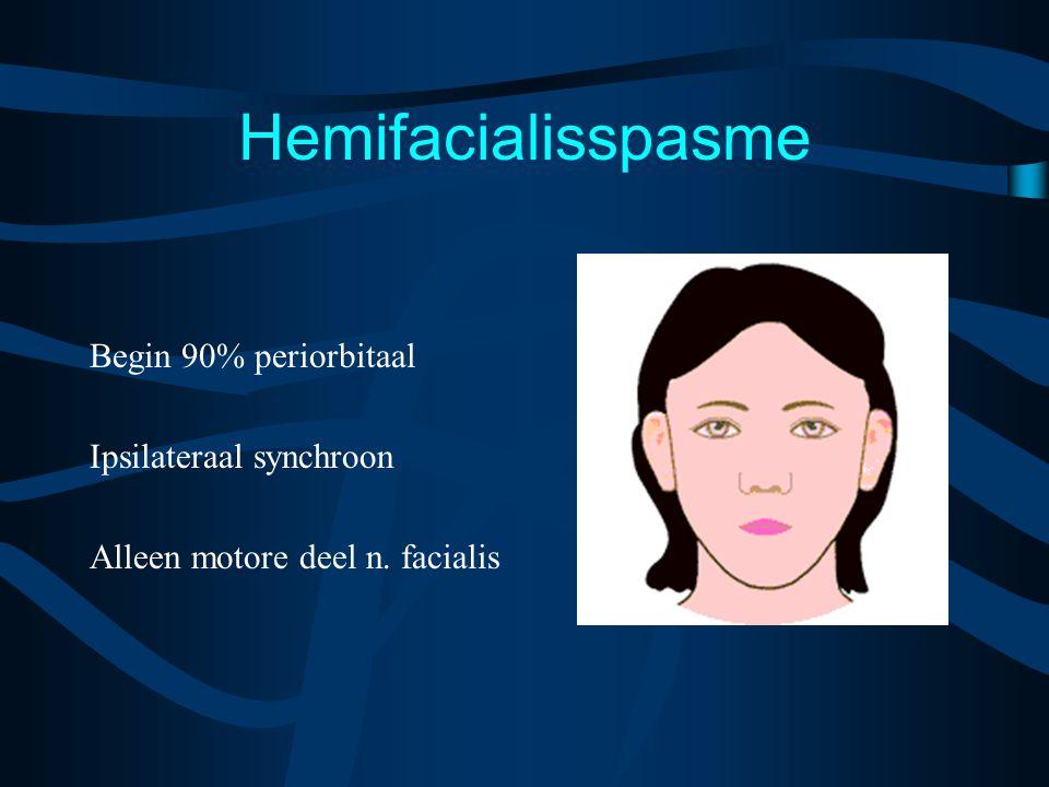 Begin 90% periorbitaal Ipsilateraal synchroon Alleen motore deel n. facialis