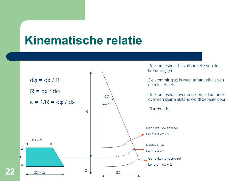 22 Kinematische relatie De kromtestraal R is afhankelijk van de kromming (κ). De kromming (κ) is weer afhankelijk is van de rotatiehoek φ. De kromtest