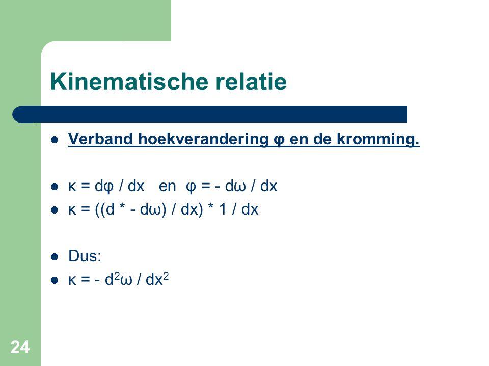 24 Kinematische relatie Verband hoekverandering φ en de kromming. κ = dφ / dx en φ = - d ω / dx κ = ((d * - d ω) / dx) * 1 / dx Dus: κ = - d 2 ω / dx