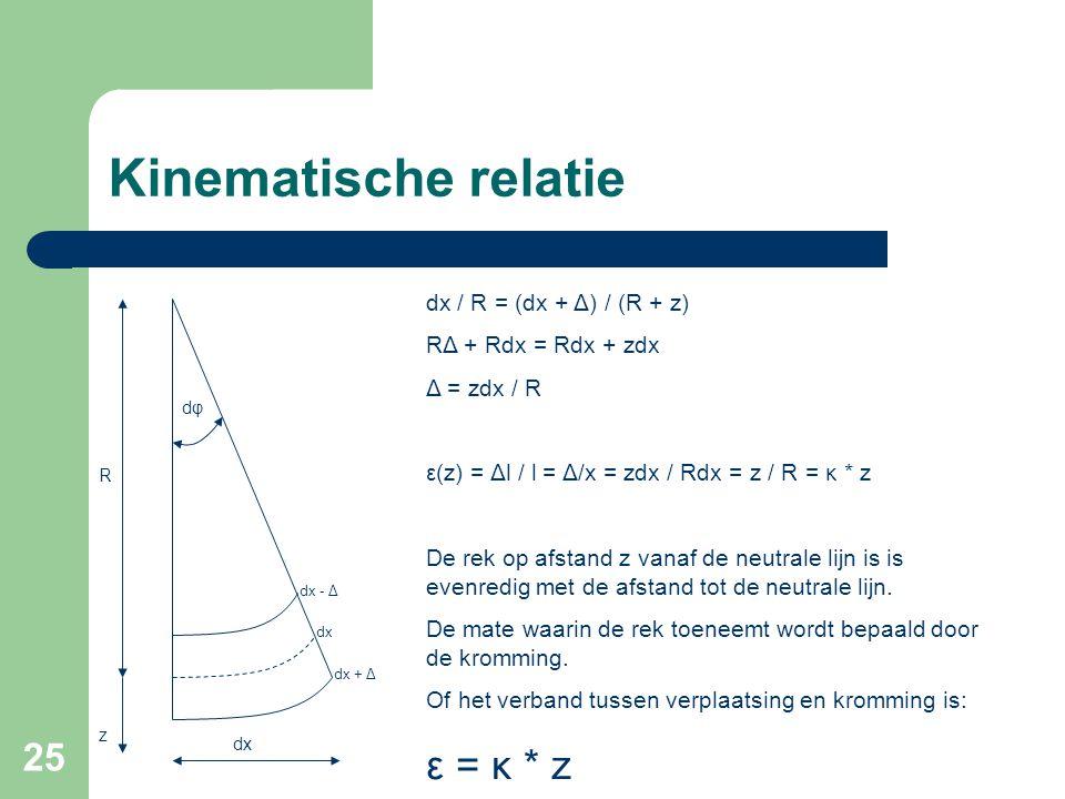 25 Kinematische relatie R z dx dφdφ dx - Δ dx dx + Δ dx / R = (dx + Δ) / (R + z) RΔ + Rdx = Rdx + zdx Δ = zdx / R ε(z) = Δl / l = Δ/x = zdx / Rdx = z