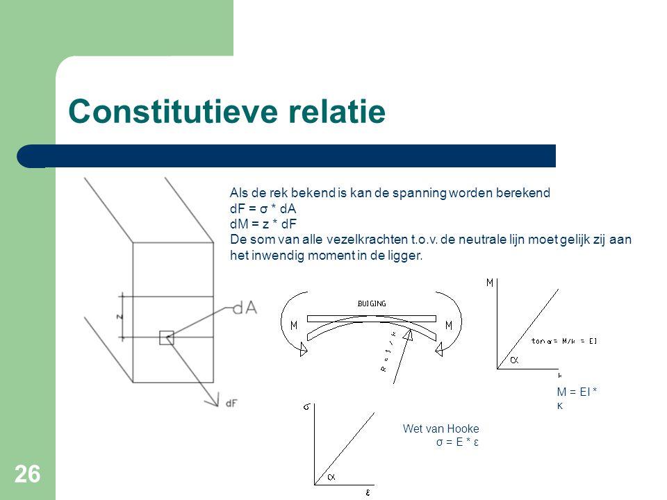 26 Constitutieve relatie Als de rek bekend is kan de spanning worden berekend dF = σ * dA dM = z * dF De som van alle vezelkrachten t.o.v. de neutrale