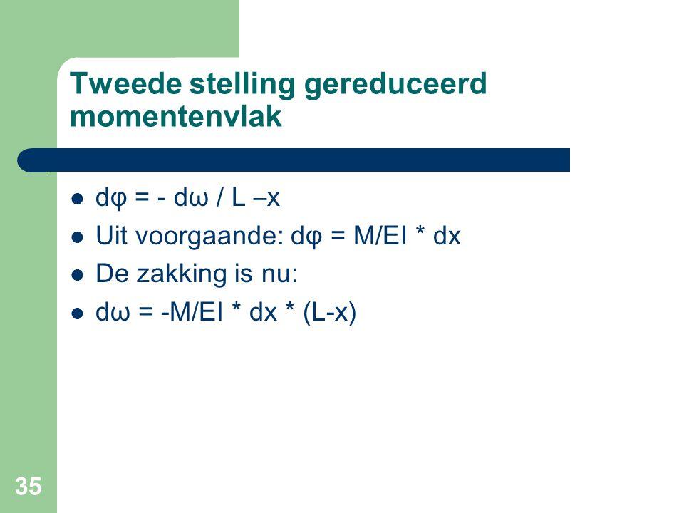 35 Tweede stelling gereduceerd momentenvlak dφ = - d ω / L –x Uit voorgaande: dφ = M/EI * dx De zakking is nu: dω = -M/EI * dx * (L-x)
