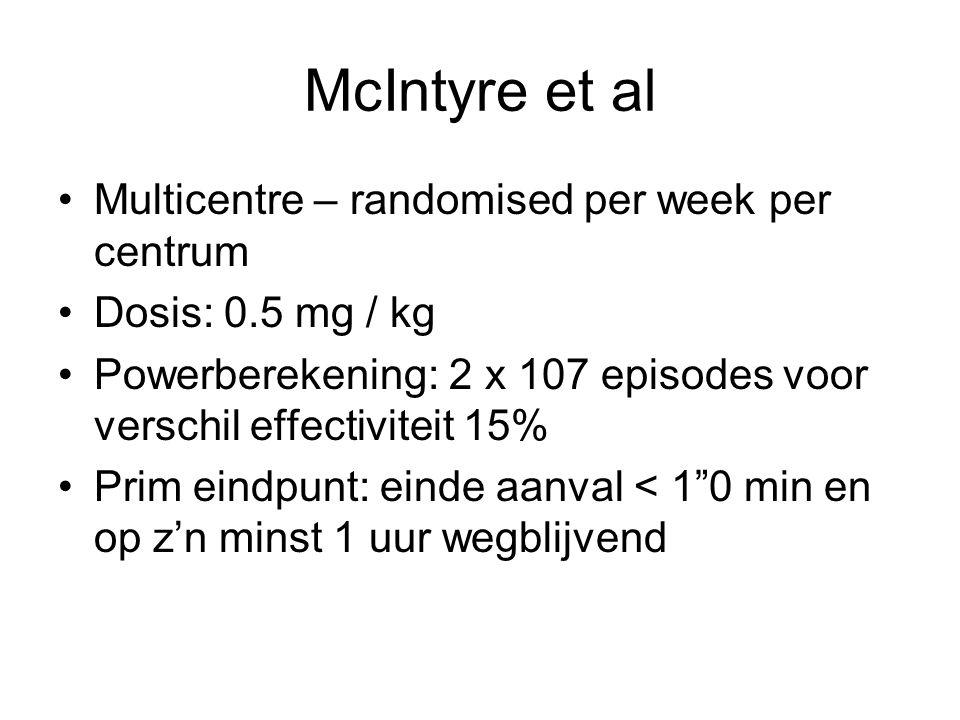 McIntyre et al Multicentre – randomised per week per centrum Dosis: 0.5 mg / kg Powerberekening: 2 x 107 episodes voor verschil effectiviteit 15% Prim